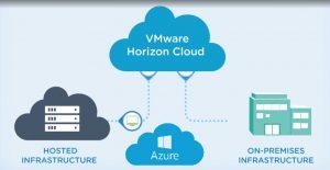 What's New In Horizon 7.6